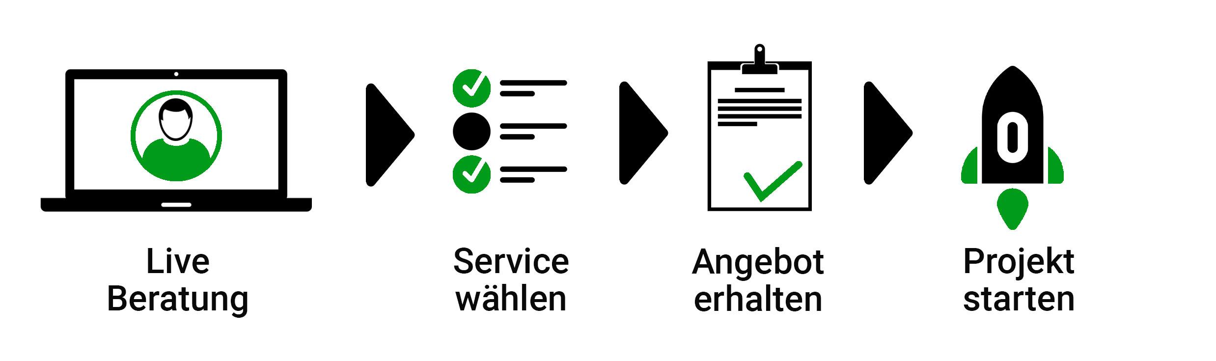 Service_Workflow